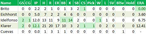 pitching_20150426