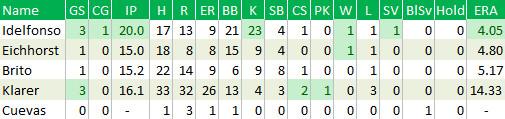 pitching_20150607